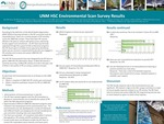 UNM HSC Environmental Scan Survey Results by Michel Disco, Krista Salazar, Loren Kelly, Diane Bessette-Shore, Cynthia Arndell, and Betsy VanLeit