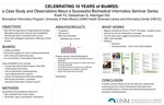 Celebrating 10 years of the BioMISS: a case study and observations about a successful biomedical informatics seminar series by Philip J. Kroth, Shamsi Daneshvari, and Gale G. Hannigan
