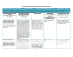 2016/2017 Honors/Main GE Core Assessment