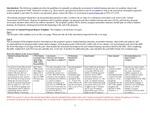 2014/2015 ASM BBA Assessment