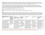 2015/2016 UC/NATV GE Core Assessment