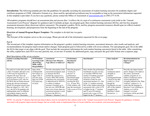 2017/2018 Taos Nursing ADN Assessment