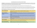2017/2018 SOE GE Core Area ENG200 Assessment