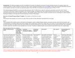 2014-2015 CFA BA Art History Assessment Report