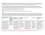 2014-2015 CFA BA Art Studio Assessment Report