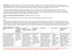 2014-2015 CFA MA Assessment Report