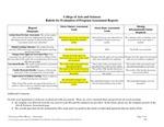 2013-2014 CAS Economics MA Maturity Rubric