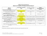2013-2014 CAS Economics BA Maturity Rubric