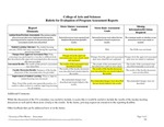 2013-2014 CAS Chemistry BS Maturity Rubric