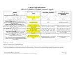 2013-2014 CAS Econonmics PhD Maturity Rubric