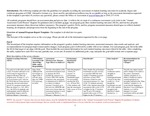 2015-2016 CFA Master Music  Assessment Report