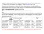 2015-2016 CFA BM Assessment Report