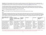 2015-2016 CFA BA Music Assessment Report
