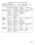 2018/2019 Valencia Program Maturity Rubric and Narrative
