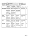 2018/2019 COE State of Assessment Narrative and Rubric