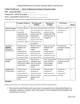 2018/2019 SOM State of Assessment Narrative and Rubric