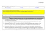 2020 Spring LA Mathematics 1522 Ro Assessment Report